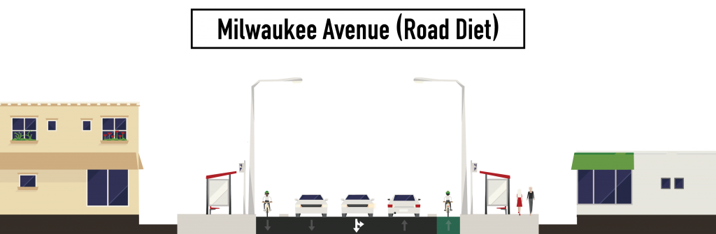 milwaukee-avenue-road-diet