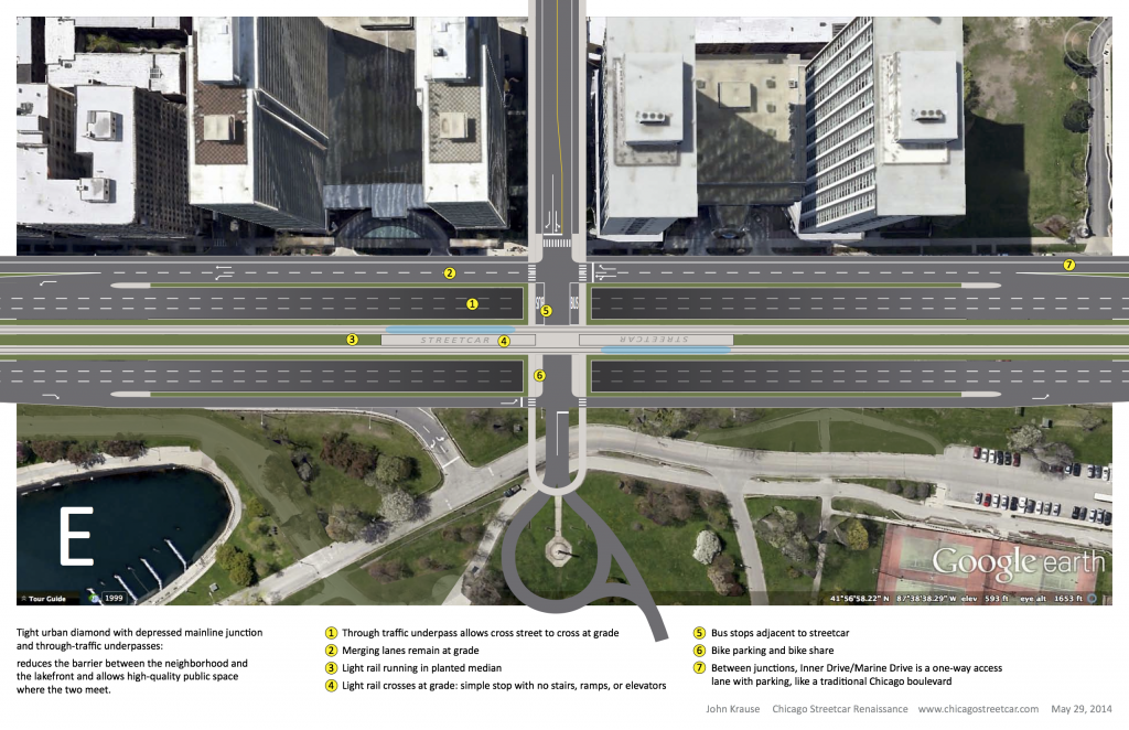 Redefine-the-Drive-May_boulevard-detail-section